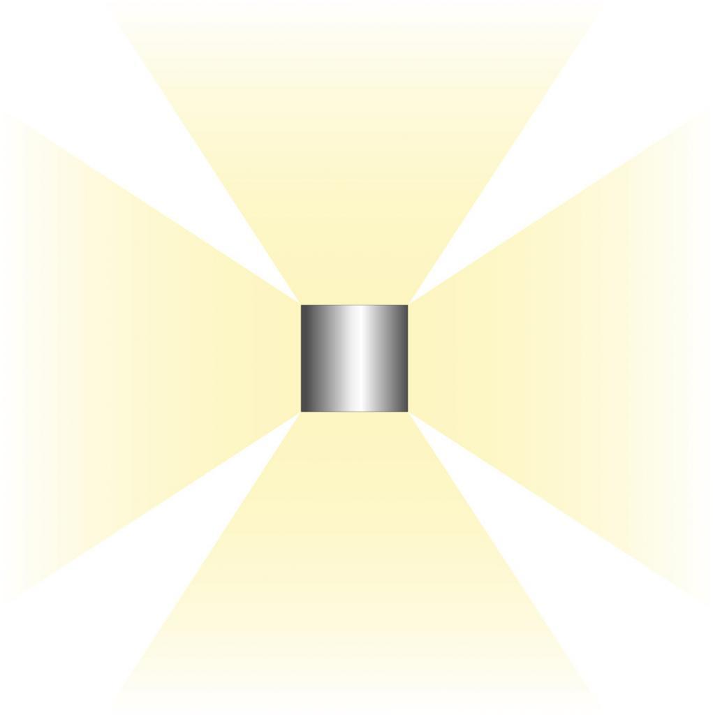 çevresel ışık veren