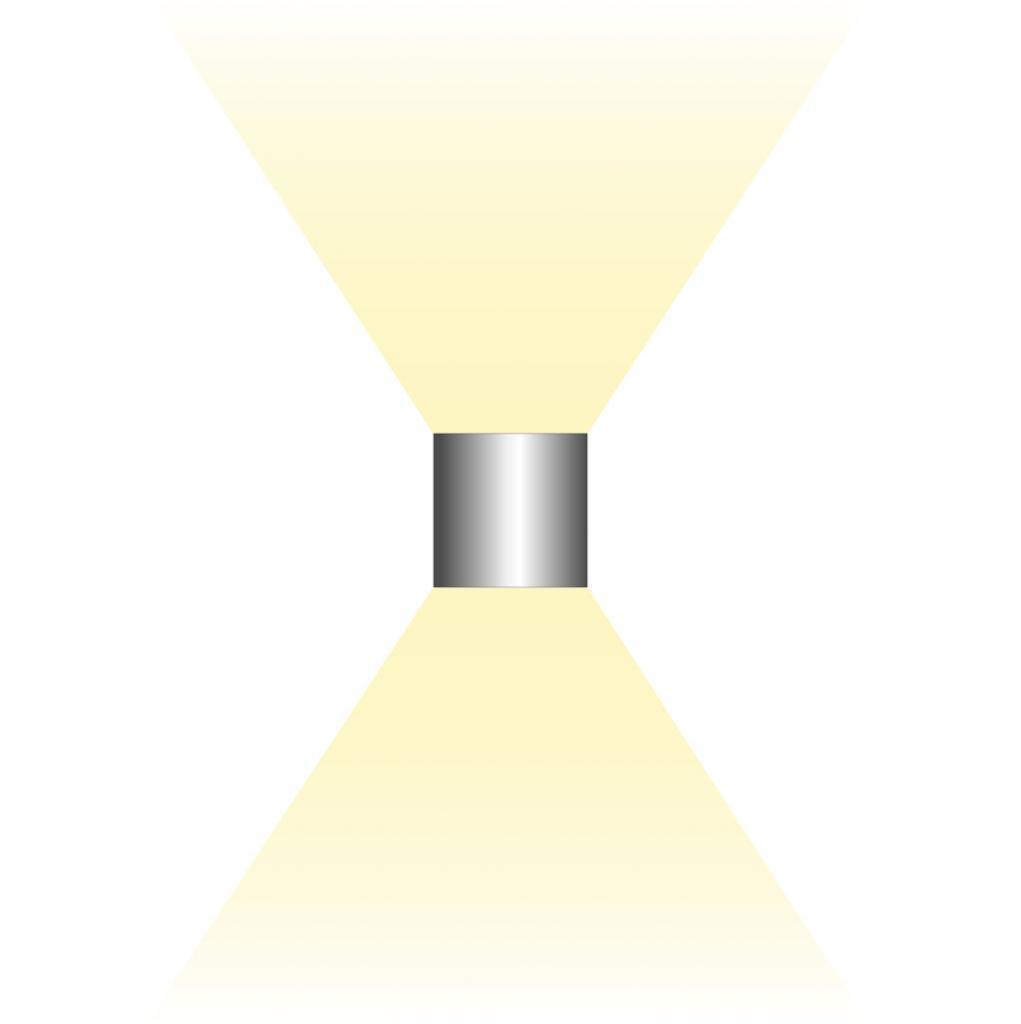 çift yönlü ışık veren